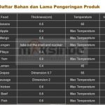 Jual Mesin Food Dehydrator 30 Rak (FDH30) di Makassar